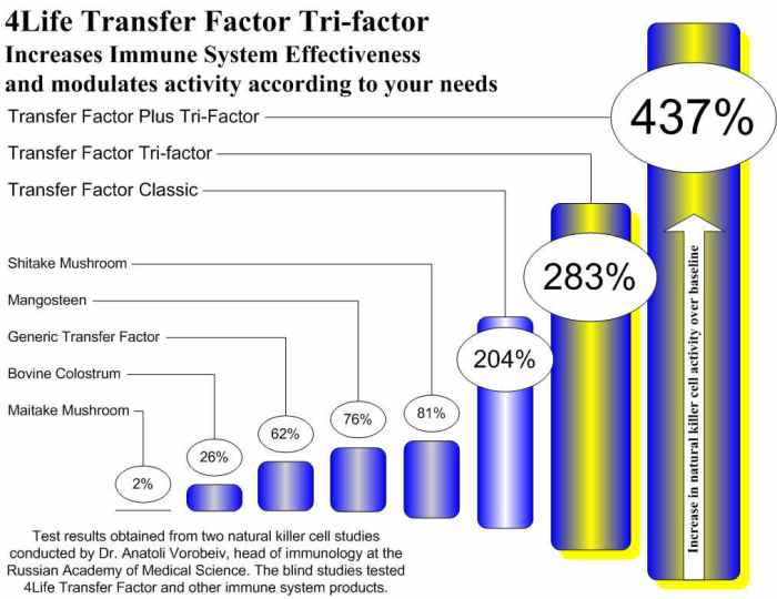 4life_transfer_Factor_427